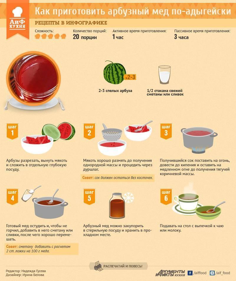 Как варить арбузный мед