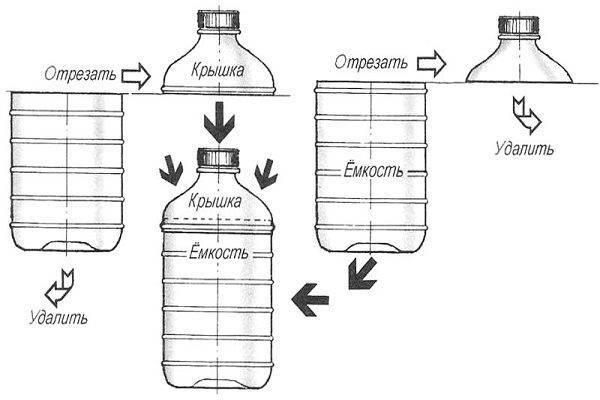 Посадка огурцов в 5 литровых пластиковых бутылках