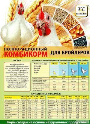 О комбикорме для бройлеров, цыплят (сделать в домашних условиях своими руками