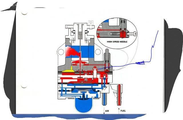 Как отрегулировать карбюратор бензокосы