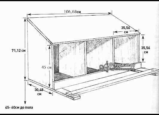 Гнездо для кур несушек своими руками: чертежи