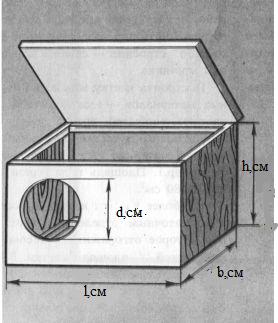 Как сделать клетки золотухина для кроликов своими руками